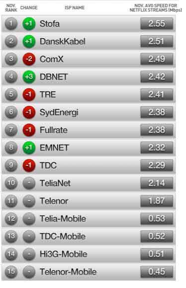 telenor iphone 6s priser