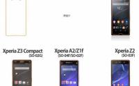 xperia Z4 Compact