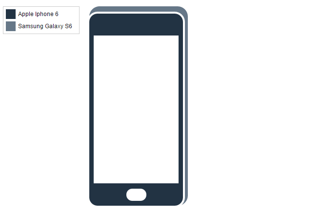 hvor stor er iphone 7 plus
