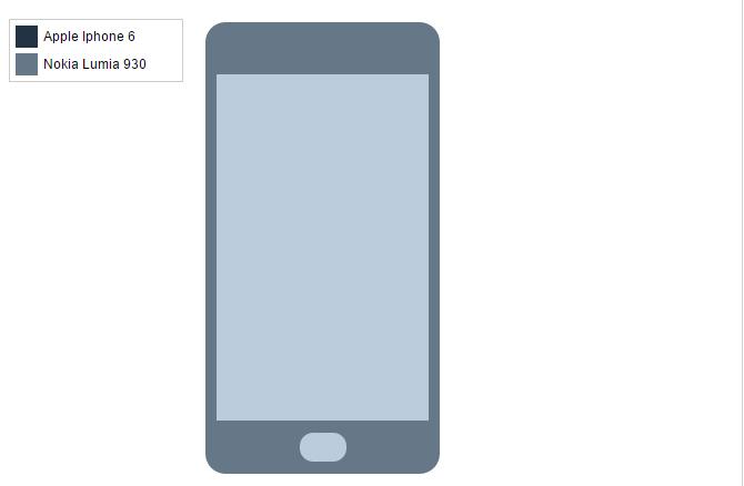 skærm iphone 6 pris