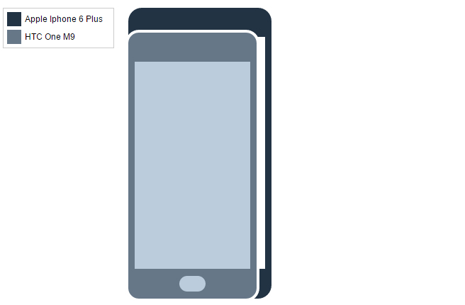 telia mobiltelefoner erbjudande