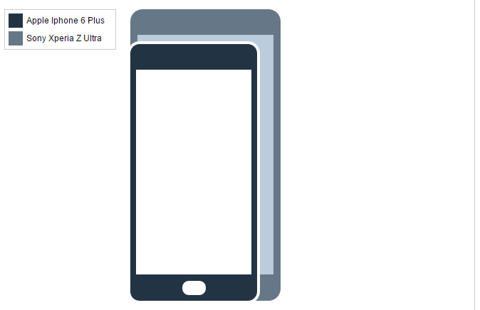 iphone 6 plus tdc