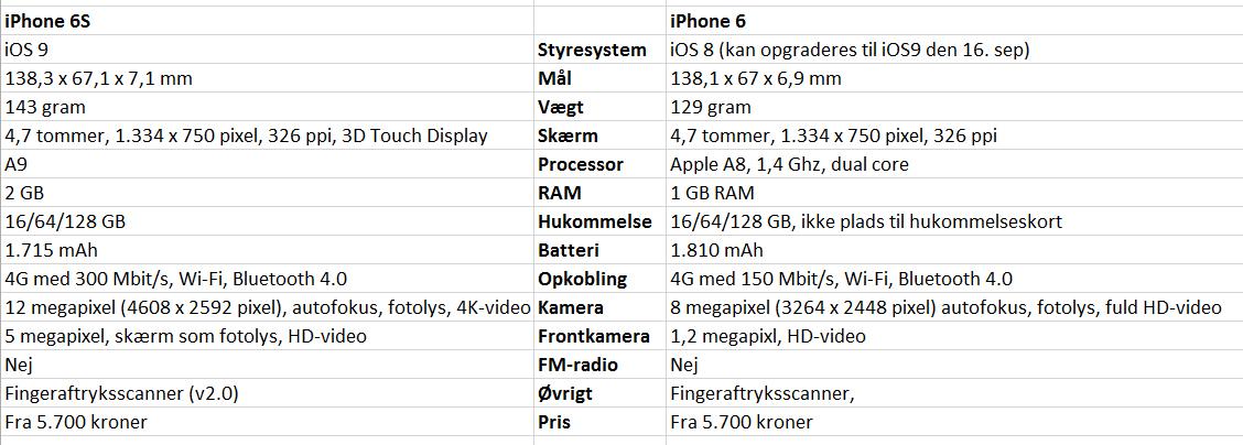 nyt batteri iphone 6